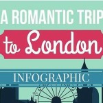 8 Affordable Ways to Woo your Lover in London