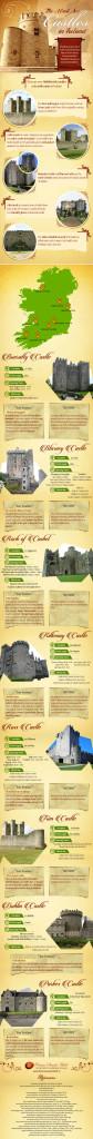 Castles of Ireland infographic from the Ocean Sands Hotel in Sligo.